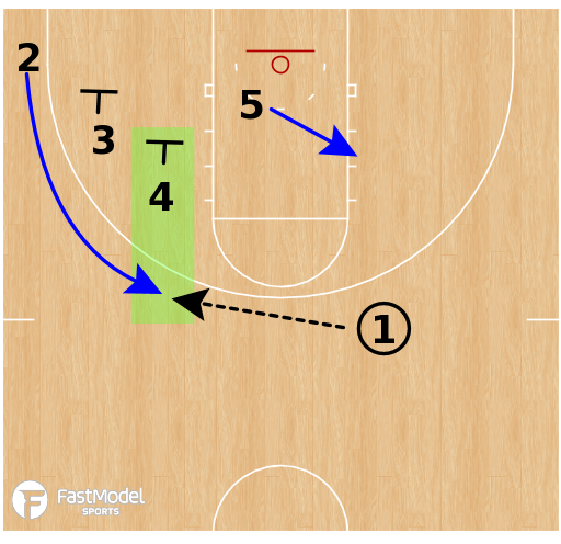 Basketball Play - Iowa Hawkeyes WBB - 1-4 High Double Away