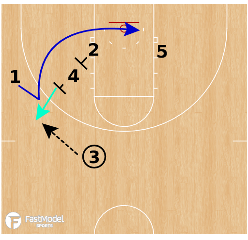 Basketball Play - Iowa Hawkeyes WBB - Double Back