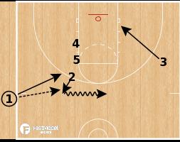 Basketball Play - Chiba SLOB