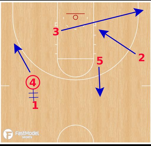 Basketball Play - UConn Huskies WBB - 1-4 High 5 Step Out