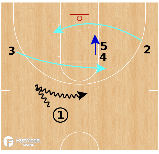 Basketball Play - Tennessee Volunteers WBB - Quick