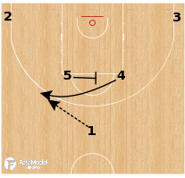 Basketball Play - Italian Horns set