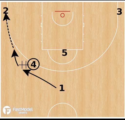 Basketball Play - Italian Horns set