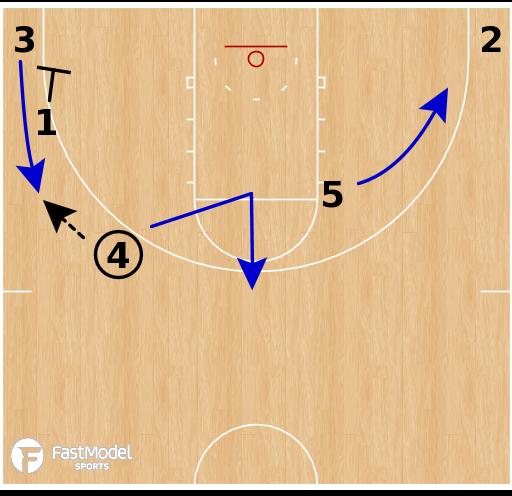Basketball Play - Arizona Wildcats WBB - Horns 4 Reverse