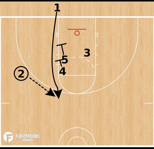 Basketball Play - Miami Heat - Iso Elevator BLOB