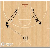 Basketball Play -  Kansas Jayhawks-Double Pin Down Shuffle Screen