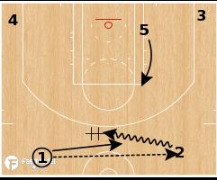 Basketball Play - Brooklyn Nets - Point