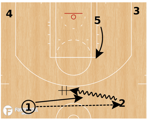 Basketball Play - Brooklyn Nets - Point