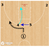 Basketball Play - Arkansas Razorbacks WBB - Horns Trap Screen