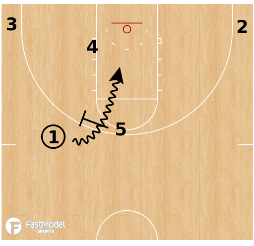 Basketball Play - Arkansas Razorbacks WBB - Horns Trap Screen