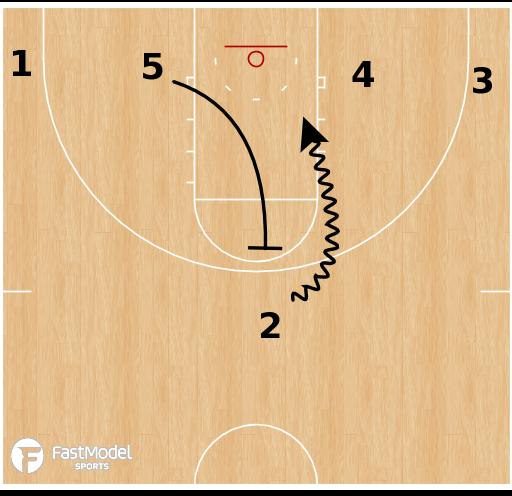 "Basketball Play - Louisville Cardinals WBB - 4 Low ""Blind"""