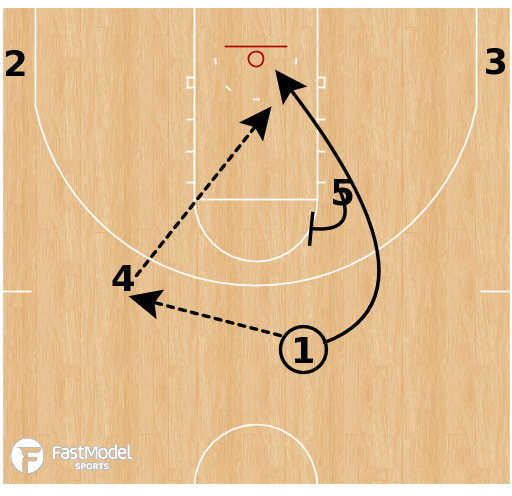 Basketball Play - Argentina - Flex