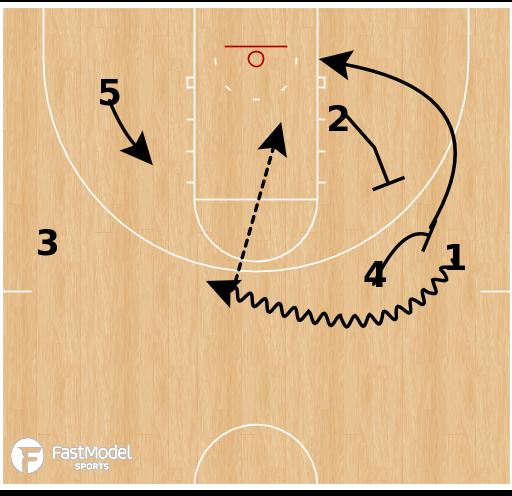 Basketball Play - Xavier Musketeers - Break Set Drag Special