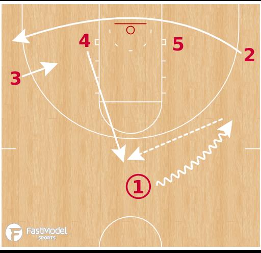 Basketball Play - Indiana Hoosiers WBB - Post Cross