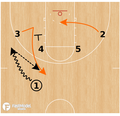 Basketball Play - Mercer WBB - Lift Reverse