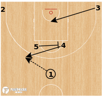 Basketball Play - Alba Berlin - Horns Shuffle Screen SPNR ATO