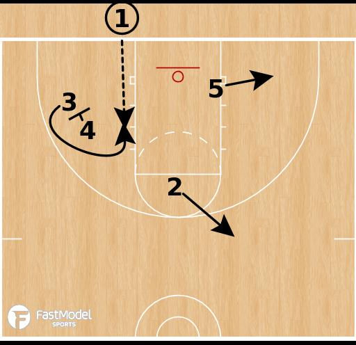 Basketball Play - Milwaukee Bucks - Line BLOB