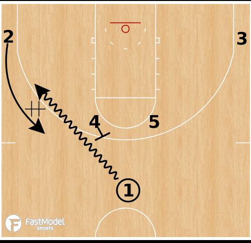 Basketball Play - Duke Blue Devils - DHO Flare Horns
