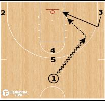Basketball Play - Alabama Crimson Tide - Back Cut