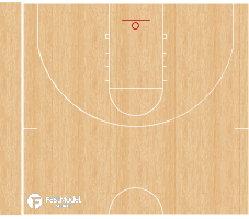 Basketball Play - Printable Blank Diagram Sheets