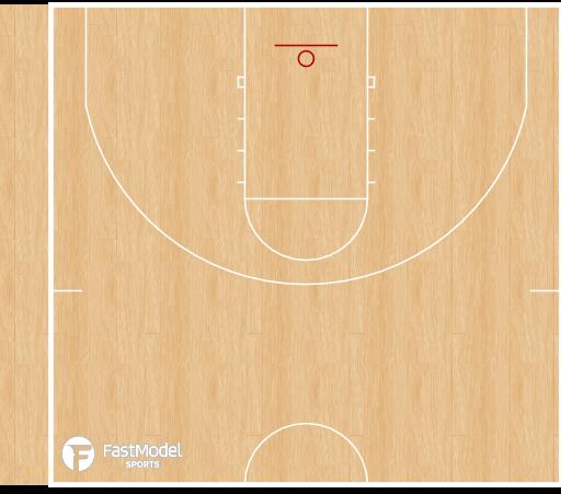Basketball Play - Printable Blank Diagram Sheets