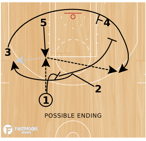 Basketball Play - Elbow 125