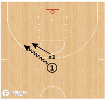 Basketball Play - Defending the Ball Defense Drill