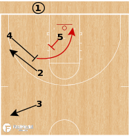 Basketball Play - Texas Southern Tigers - Triangle STS