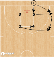 Basketball Play - Norfolk State Spartans - Box Flex BLOB