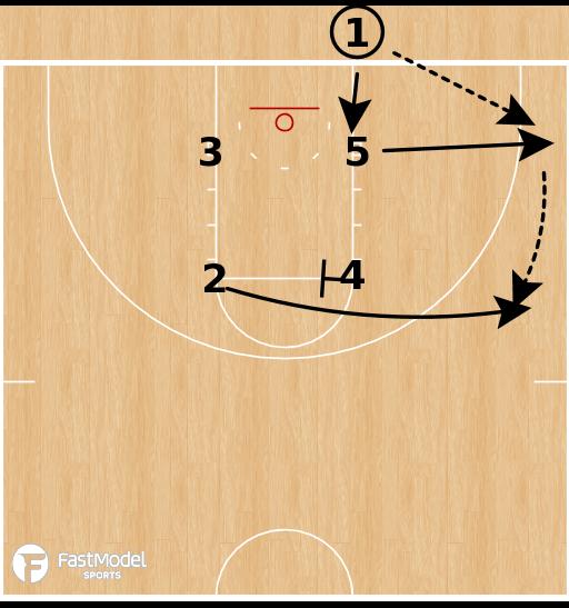Basketball Play - Norfolk State Spartans - Box Flex BLOB