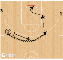 Basketball Play - Michigan State Spartans - Early Offense Post Entry
