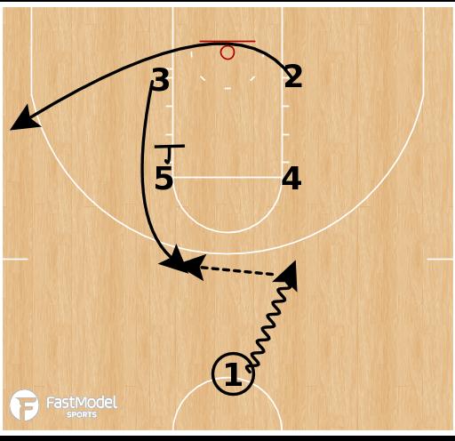 Basketball Play - Florida Gators - Back Sreen PNR Lob