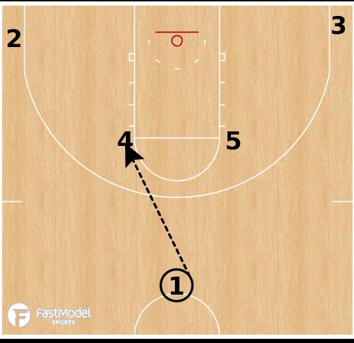 Basketball Play - Virginia Tech Hokies - Horns Blur Iso