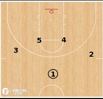 Basketball Play - Texas Tech Red Raiders - Horn Set