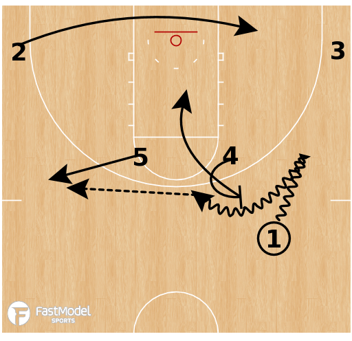 Basketball Play - Oral Roberts Golden Eagles - Horns Seal