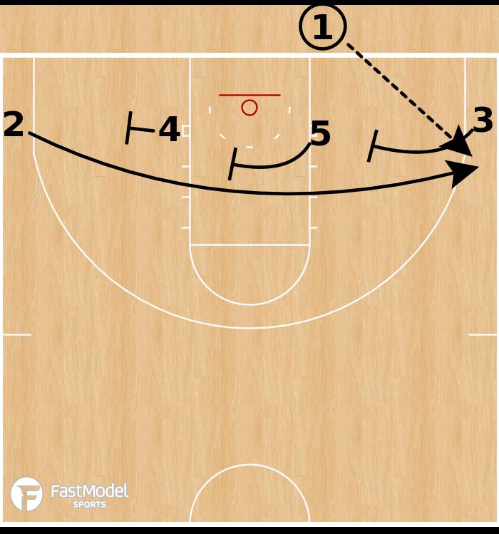 Basketball Play - Oregon State Beavers - 4 Low Triple Screen BLOB