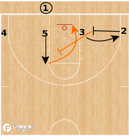 Basketball Play - Oklahoma State Cowboys - 4 Low STS BLOB