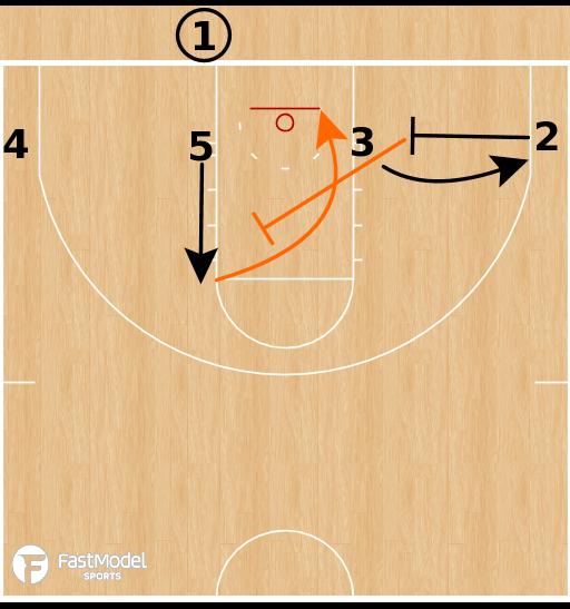 Basketball Play - Oklahoma State Cowboys - 4 Low STS BLOB