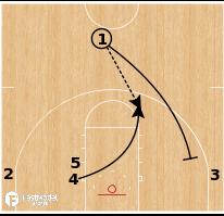 Basketball Play - Wichita State Shockers - Post Isolation