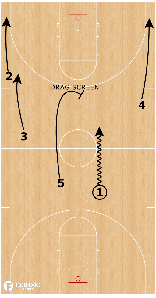 Basketball Play - Colgate Raiders - Transition Pin Down