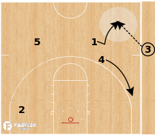 Basketball Play - Colgate Raiders - Invert Ball Screen SLOB