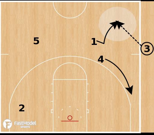 Basketball Play - Colgate Raiders - Invert Ball Screen SLOB