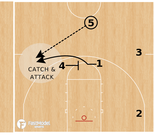 Basketball Play - Colgate Raiders - Horns Iverson