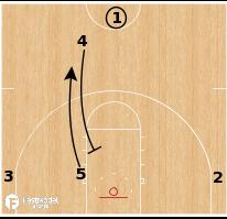 Basketball Play - Arkansas Razorbacks - Ghost Stagger