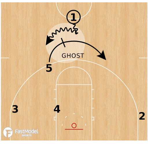 Basketball Play - Arkansas Razorbacks - Ghost Stagger