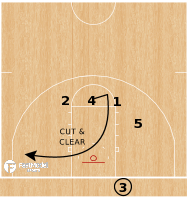 Basketball Play - Arkansas Razorbacks - 3 High BLOB (Reject)