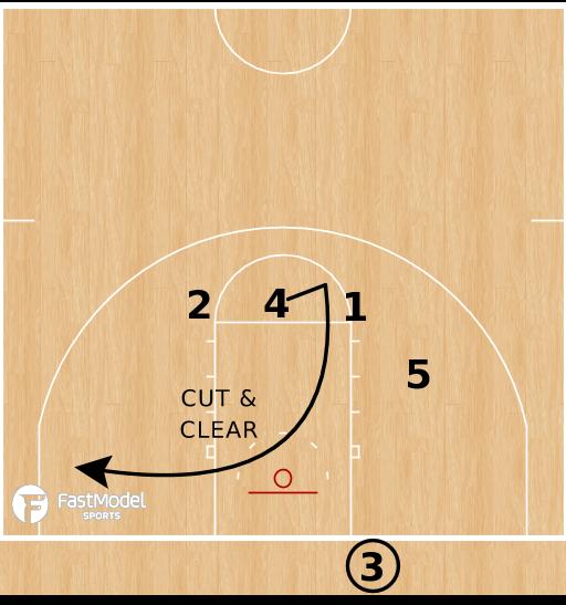 Basketball Play - Arkansas Razorbacks - 3 High BLOB (Reject)