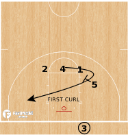 Basketball Play - Arkansas Razorbacks - 3 High BLOB (Curls)