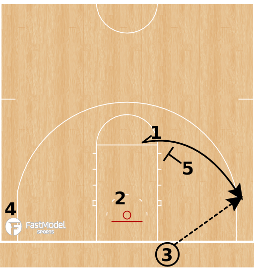 Basketball Play - Arkansas Razorbacks - 3 High BLOB (Curls)