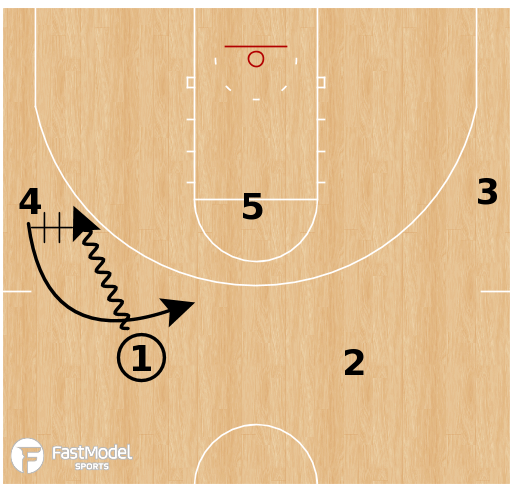 Basketball Play - Oklahoma State Cowboys - DHO Ghost